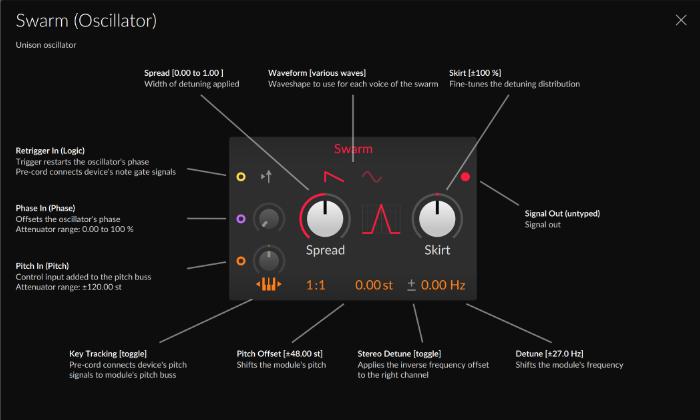 the grid swarm oscillator information