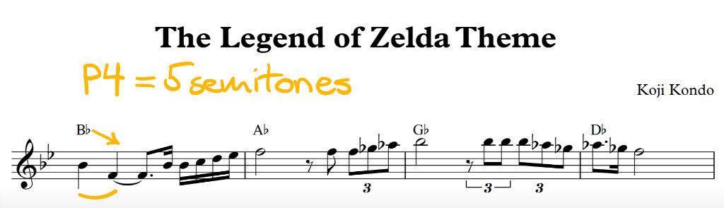 best-melody-writing-tips-legend-of-zelda-perfect-fourth
