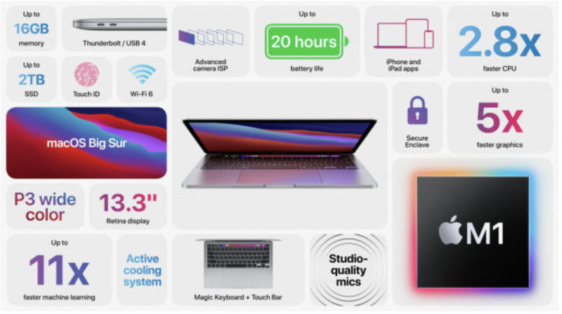 "Apple M1 MacBook Pro 13"" 2020 specs"